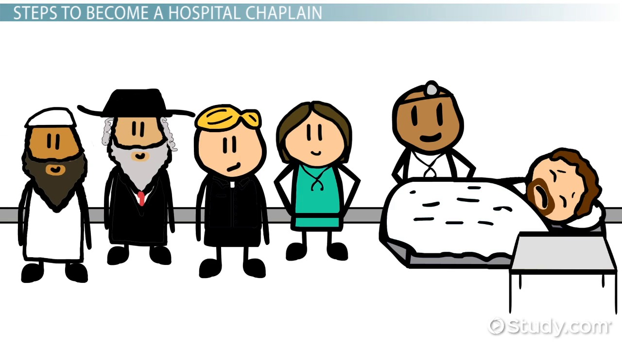 how to become a hospital chaplain