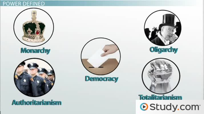 Forms of Government: Monarchy, Democracy, Oligarchy & More - Video ...