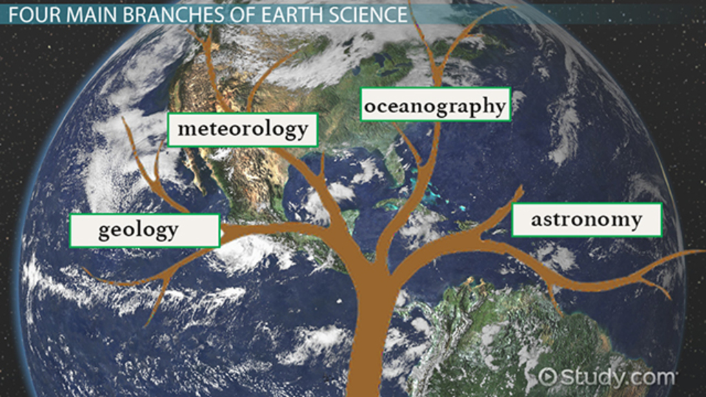 Four Main Branches of Earth Science Video Lesson Transcript – Branches of Science Worksheet