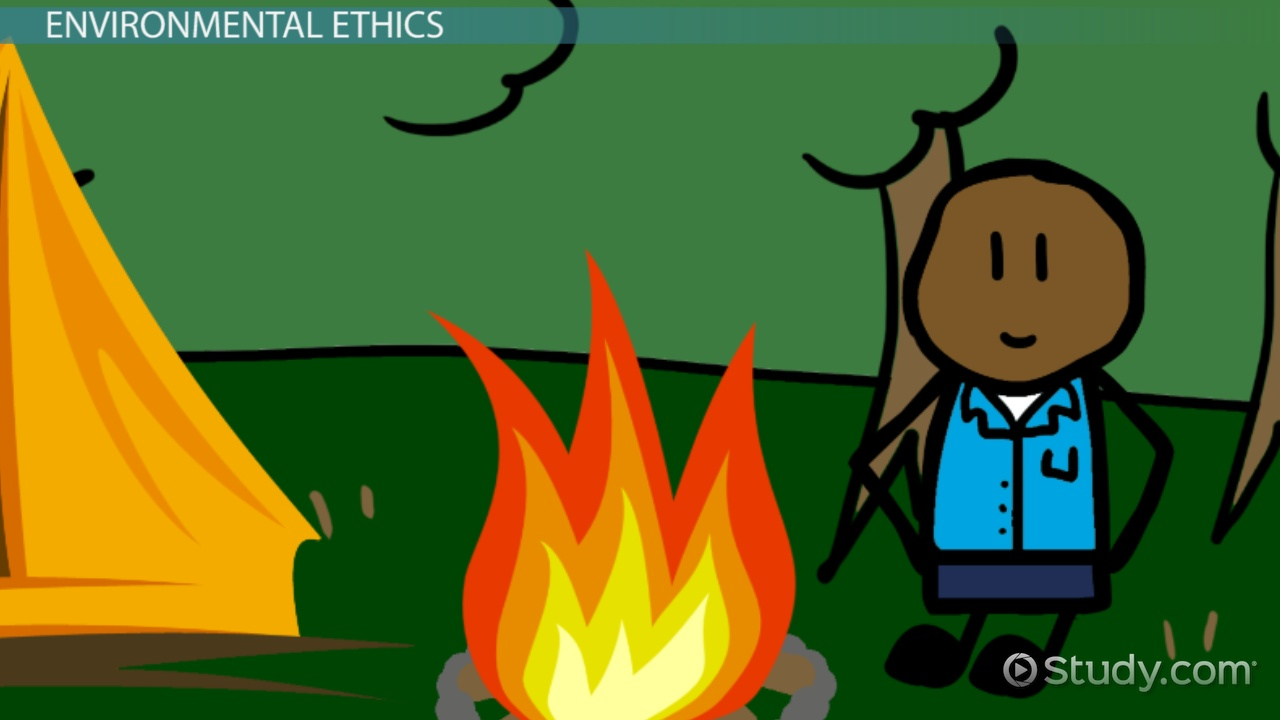 environmental ethics Environmental ethics is a branch of ethics that studies the relation of human beings and the environment and how ethics play a role in this environmental ethics believe that humans are a part of society as well as other living creatures, which includes plants and.