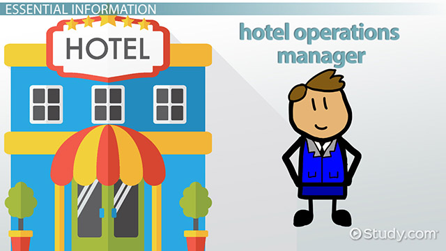 Hotel Operations Manager: Job Description And Requirements