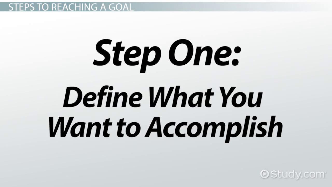 short term vs long term goals financial goal definition