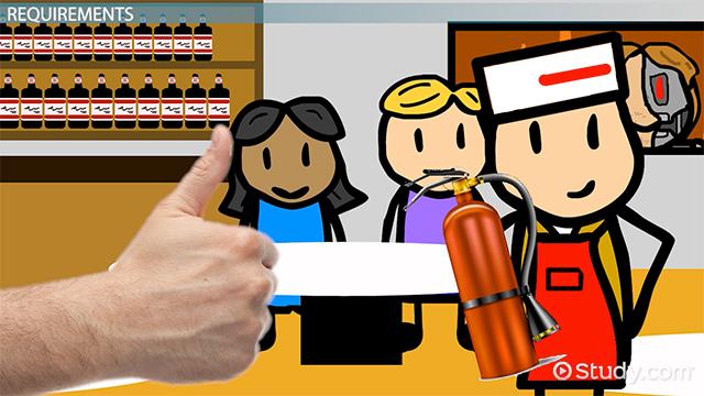 Fast Food Worker Job Description Duties And Requirements