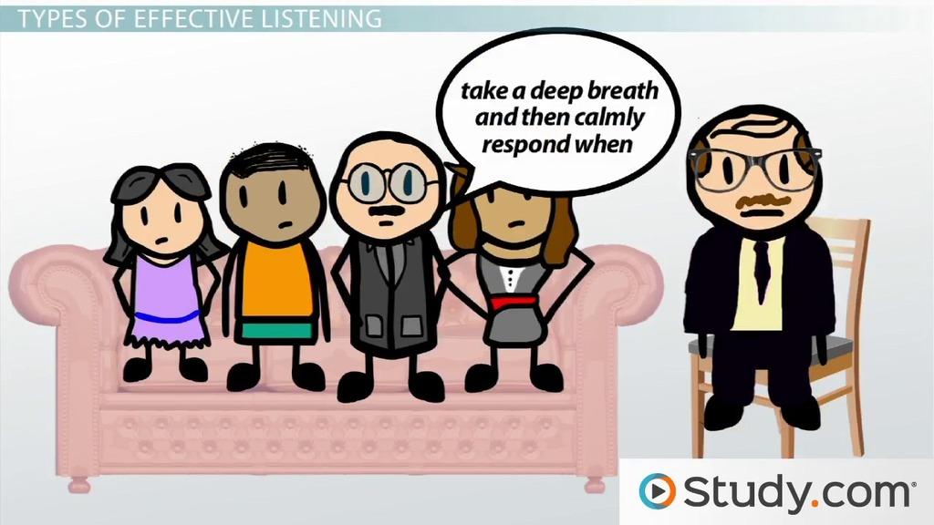 How To Listen  Types of Listening     ventures Essay on listening skills