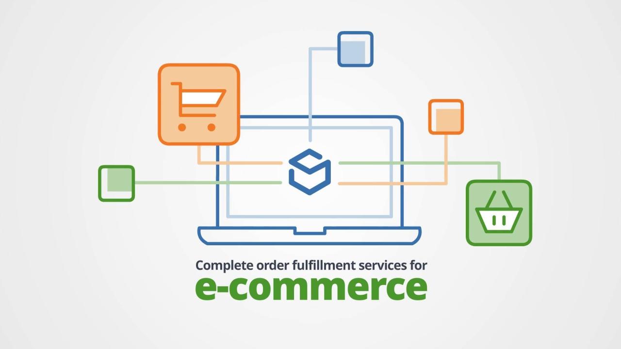 ShipBob « Amazon Seller Tools Club – Amazon Seller Software