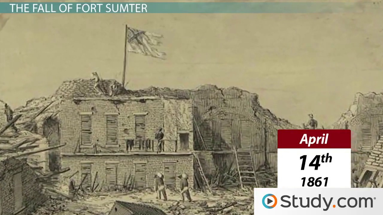 essays on fort sumter From mexico to fort sumter,c1830-1861 on studybaycom - history, essay - professorn | 165661.