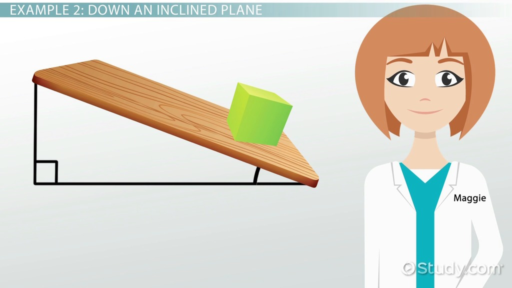 Sliding Friction Equation - Jennarocca