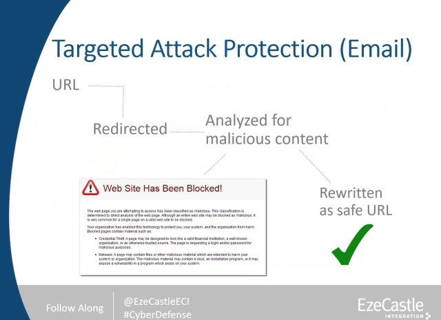 Wistia video thumbnail - Three Critical Layers to Successful Hedge Fund Cyber Defense Programs
