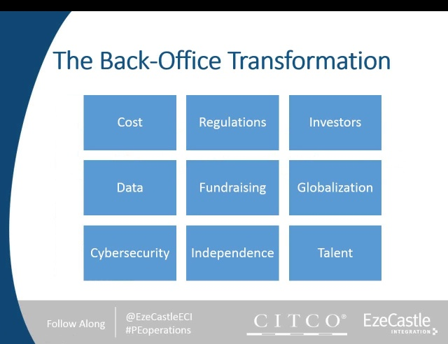 Wistia video thumbnail - The Transformation of Private Equity Operations