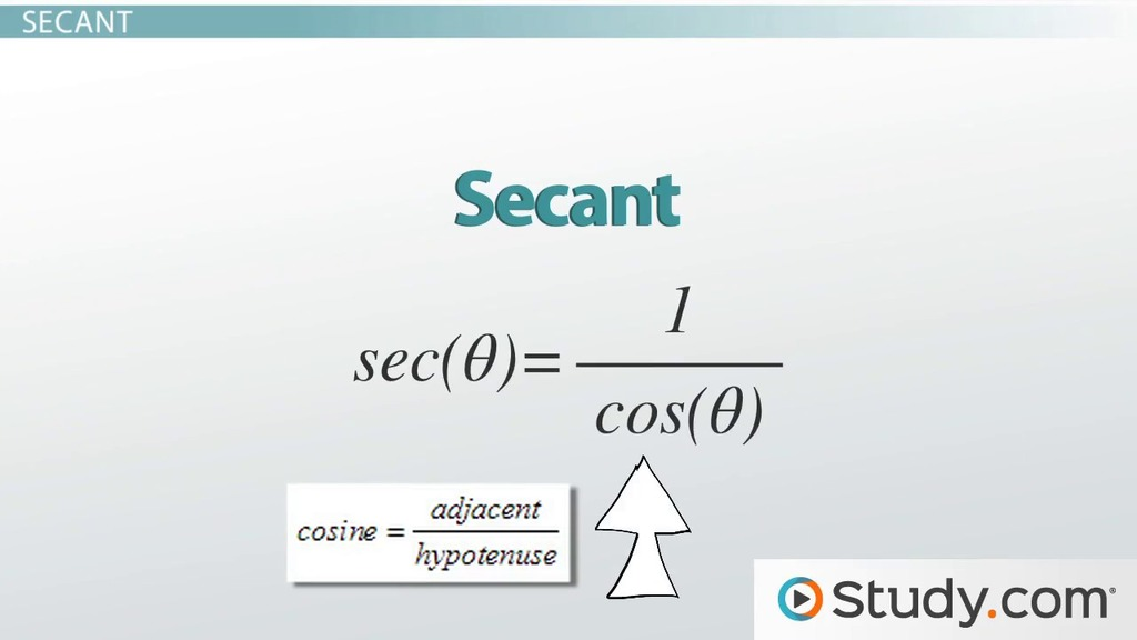 Other Trigonometric Functions Cotangent Secant Cosecant – Biology Worksheet Answers Prentice Hall