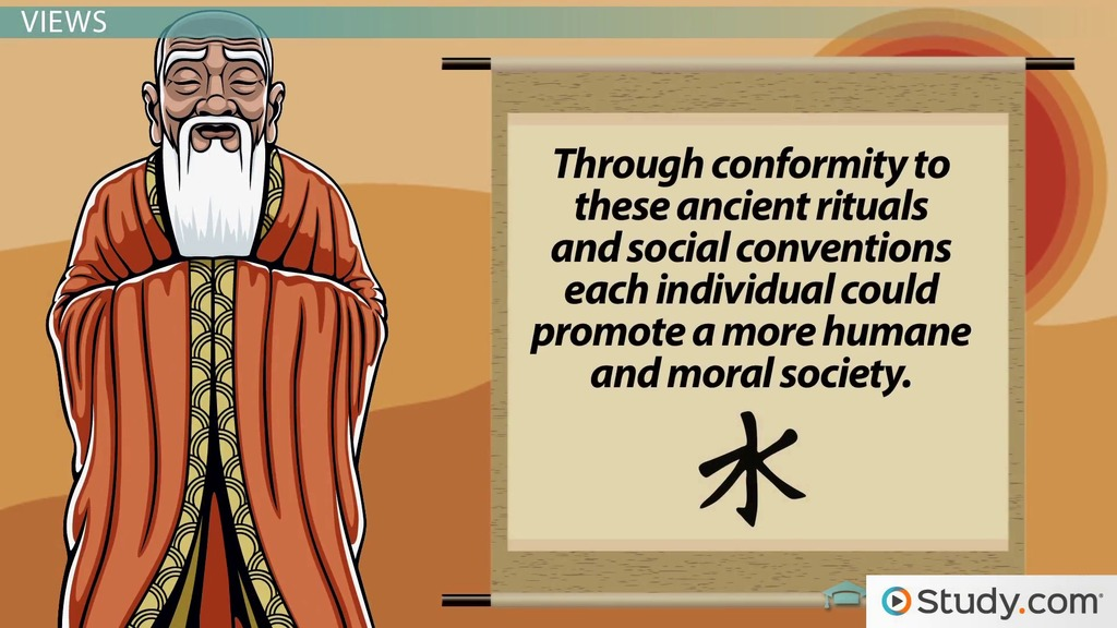 Confucianism Views Philosophy Teaching Video Lesson – Confucius Says Worksheet