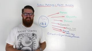 Utilising Pattern Matching Methods for SEO