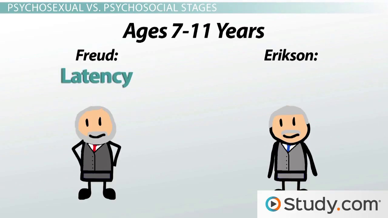 freud and erikson s approaches to psychoanalytic theory freud and erikson s approaches to psychoanalytic theory differences analysis video lesson transcript com