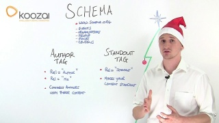 Markup Language for SEO