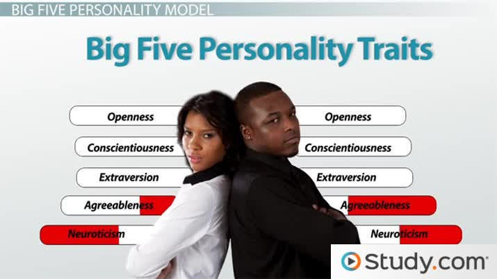 Character Traits! and DEFINITIONS?