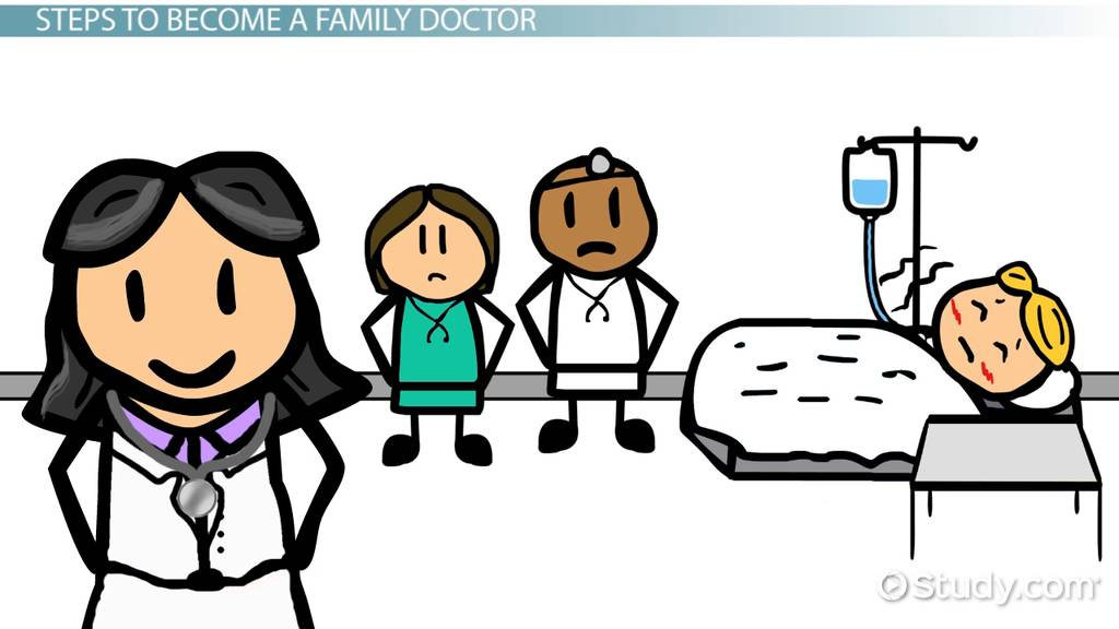 why i want to become a doctor essay Read this essay on why i want to become a doctor come browse our large digital warehouse of free sample essays get the knowledge you need in order to pass your.