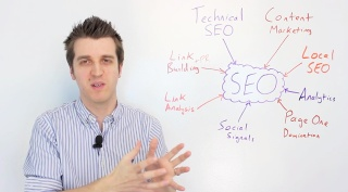 What Is SEO And How Can It Help A Business?