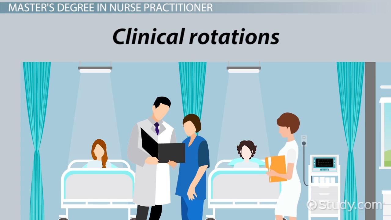 overview of part time nursing programs