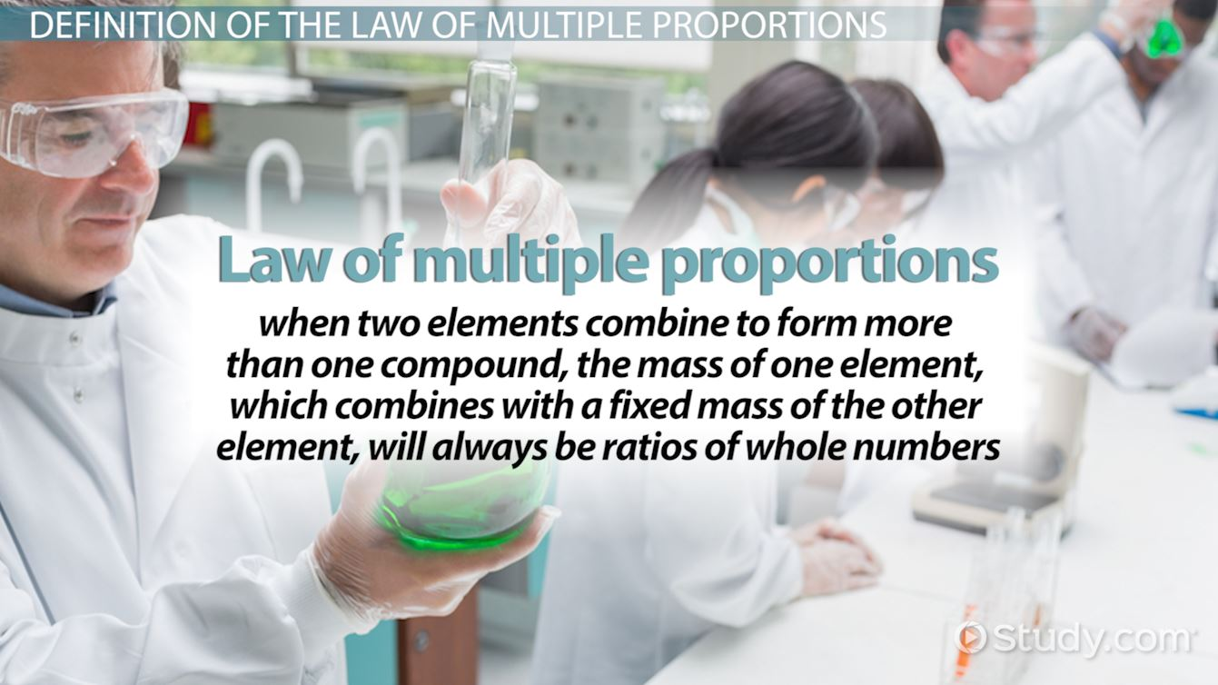 Law of Multiple Proportions Definition Examples Video – Law of Multiple Proportions Worksheet