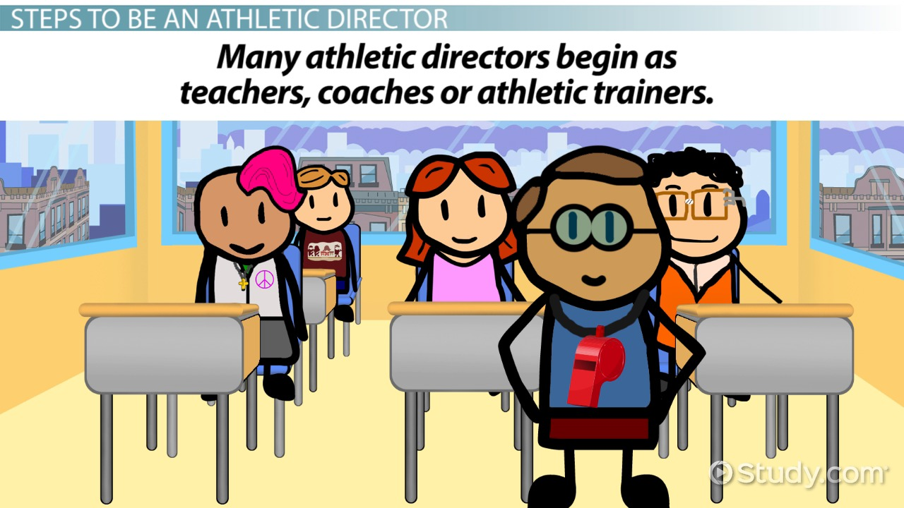 How to Become a High School Athletic Director – Athletic Director Job Description