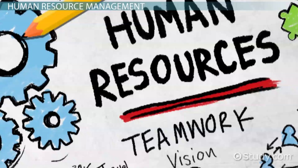 Strategic Human Resource Management Definition  Importance