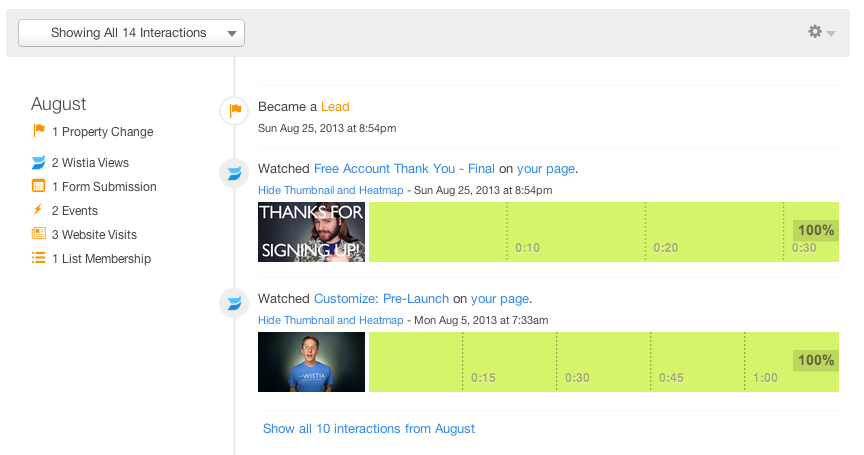 Wistia and Hubspot Integration
