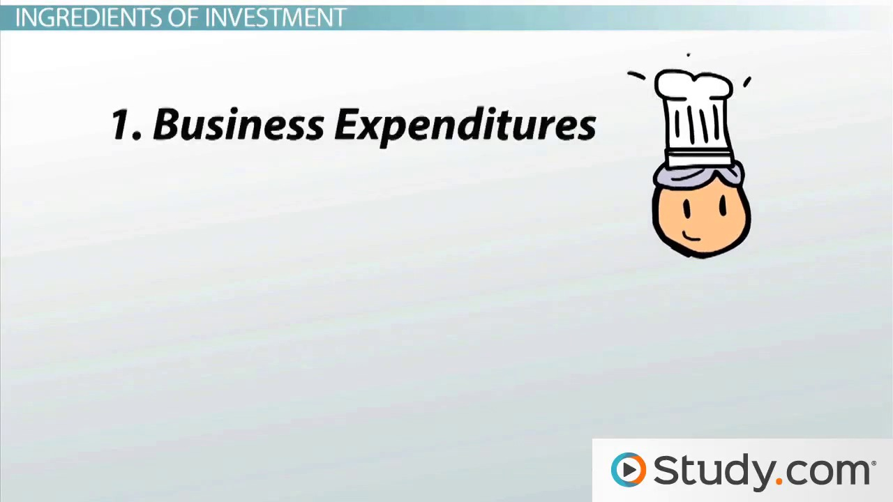 What is a Financial Investment Definition Types Examples – Define Business Investment