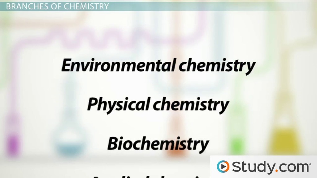 What is Chemistry Definition History Branches Video – Branches of Science Worksheet