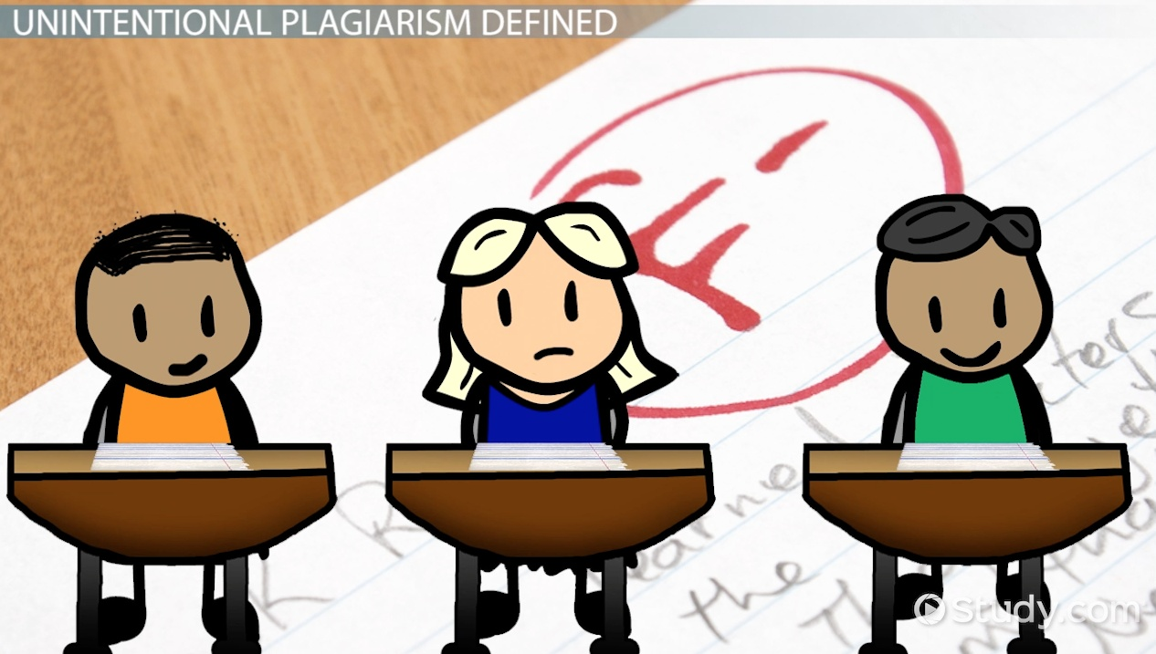 Plagiarism Issue . Writing and Research
