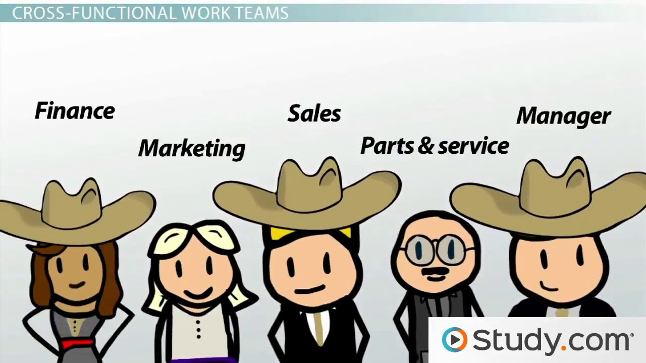 teamwork skills in the workplace definition examples video types of work teams functional cross functional self directed