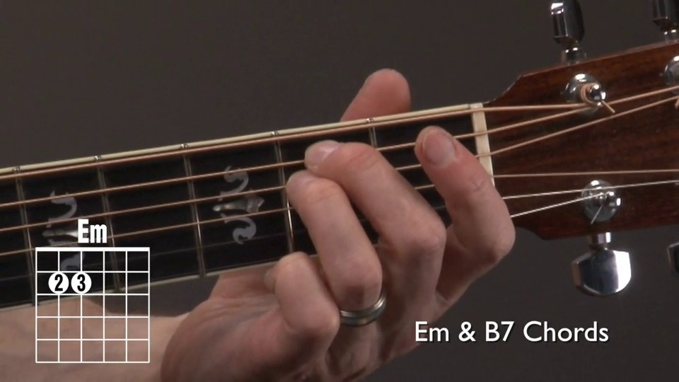 Basic Strumming Chord Changes Guitar Lesson Guitar Compass