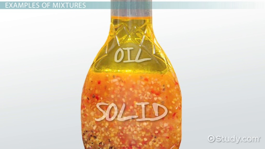 Mixture in Chemistry: Definition & Examples - Video & Lesson ...