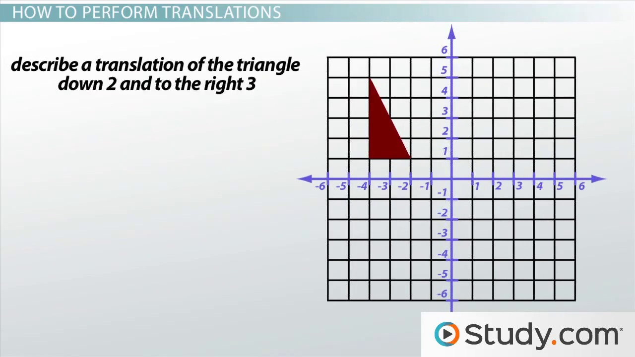 transformations in math definition graph video lesson what is translation in math definition examples terms
