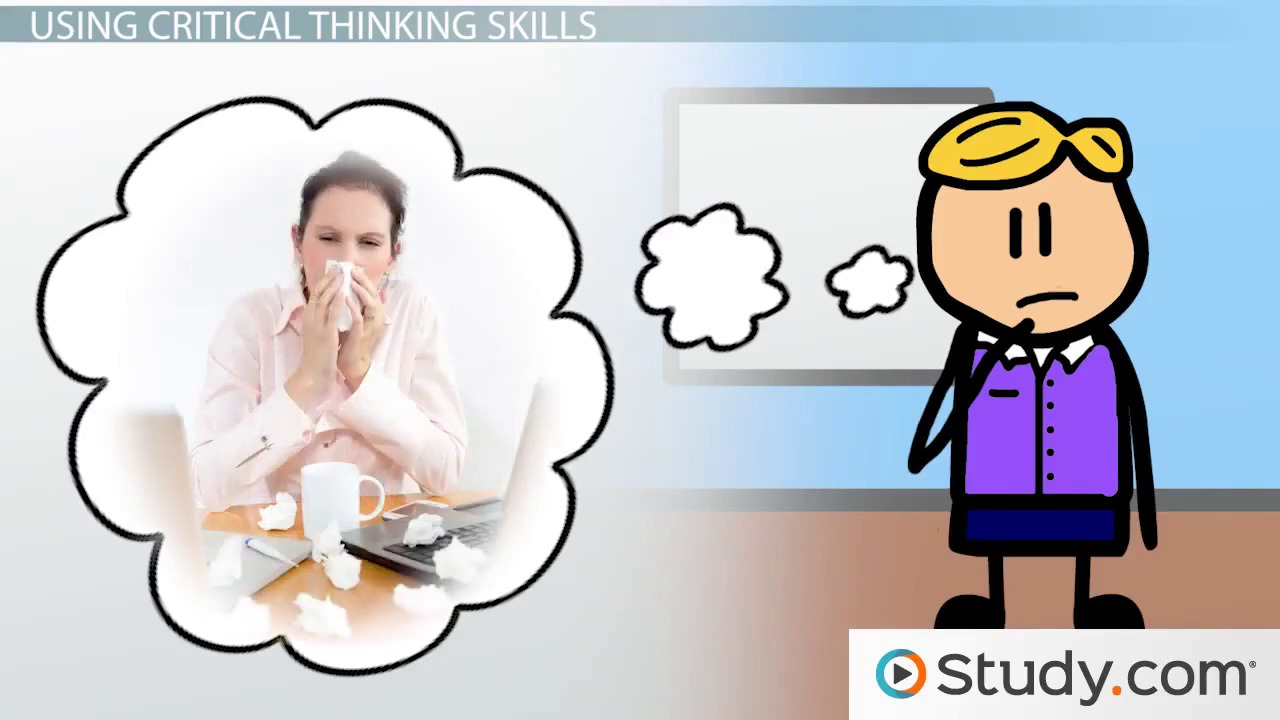 Depth of Knowledge and Learning Icons   Digging Deep   Critical Thinking  Skills