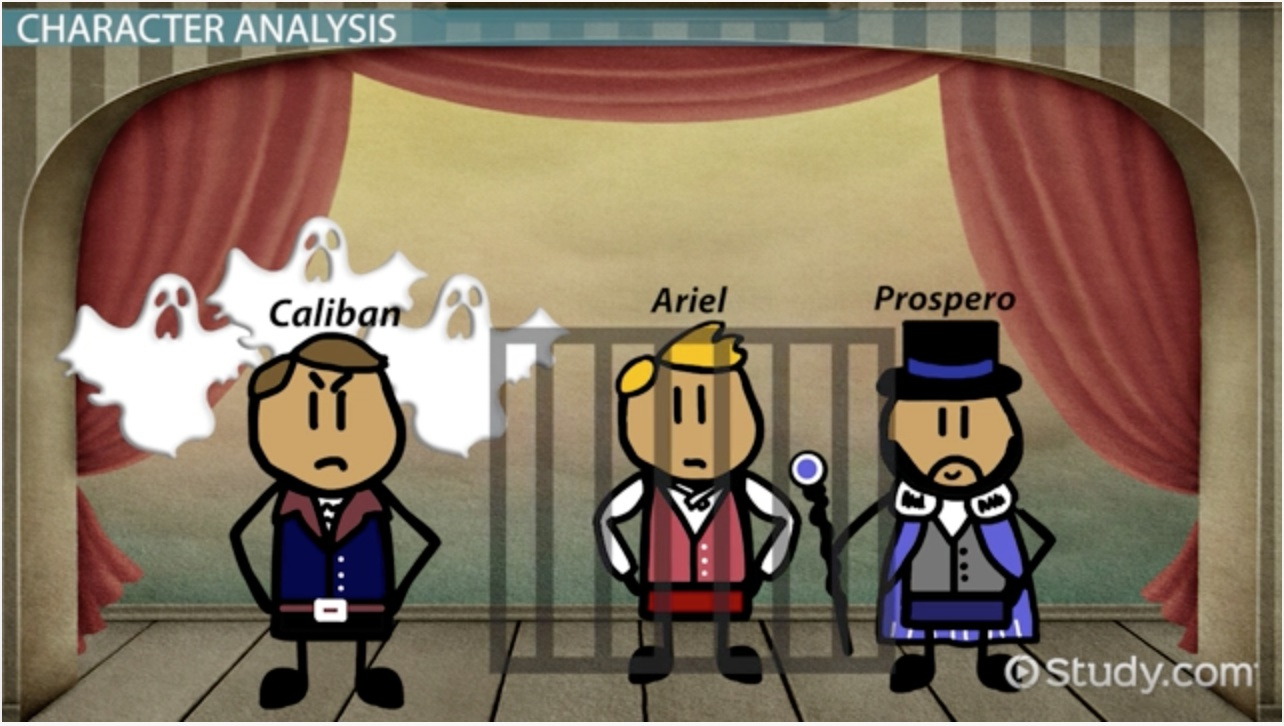 shakespeare s prospero character analysis overview video shakespeare s prospero character analysis overview video lesson transcript study com