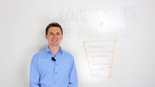 Content Marketing And The Buying Cycle