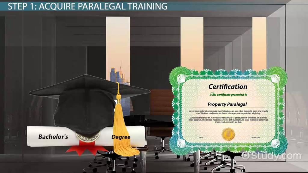 become an intellectual property paralegal career roadmap - Ip Paralegal Job Description