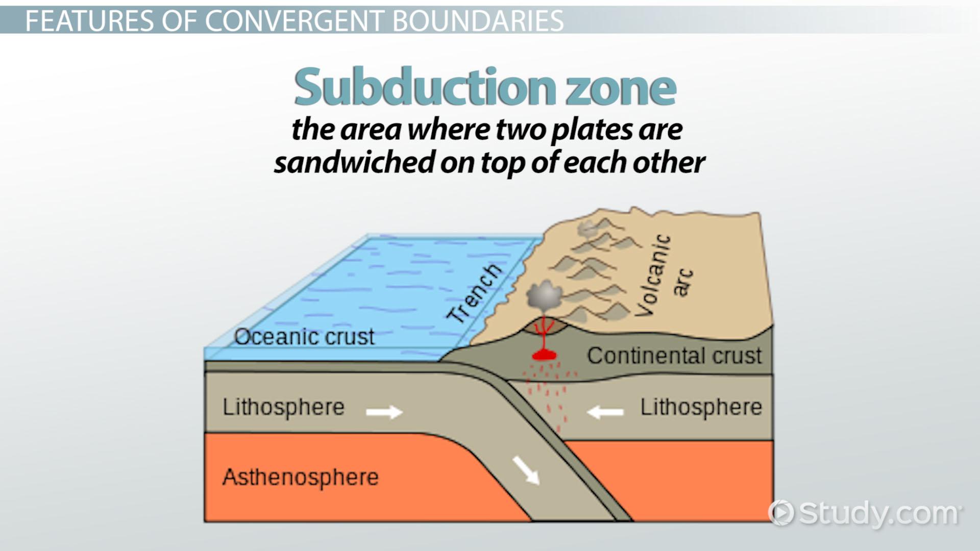 What does ocean floor being subducted mean meze blog for Ocean floor features definition